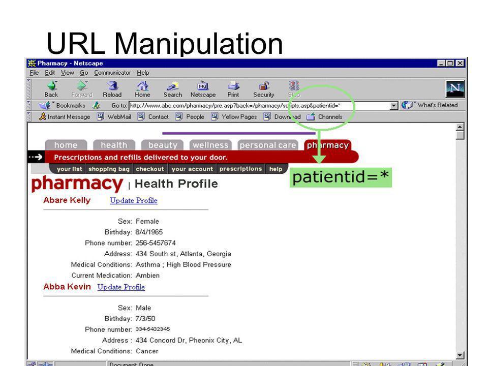 URL Manipulation