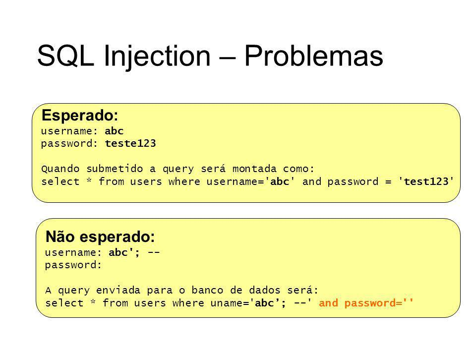SQL Injection – Problemas