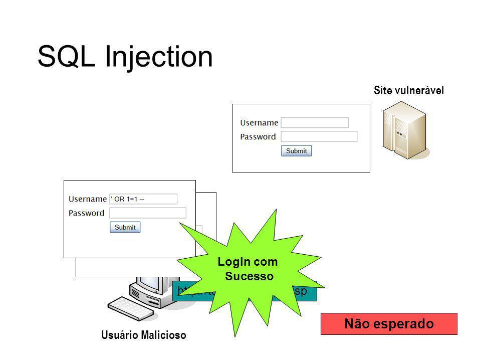 SQL Injection Esperado Não esperado Site vulnerável Login com Sucesso