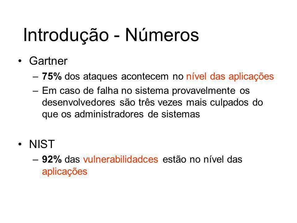 Introdução - Números Gartner NIST
