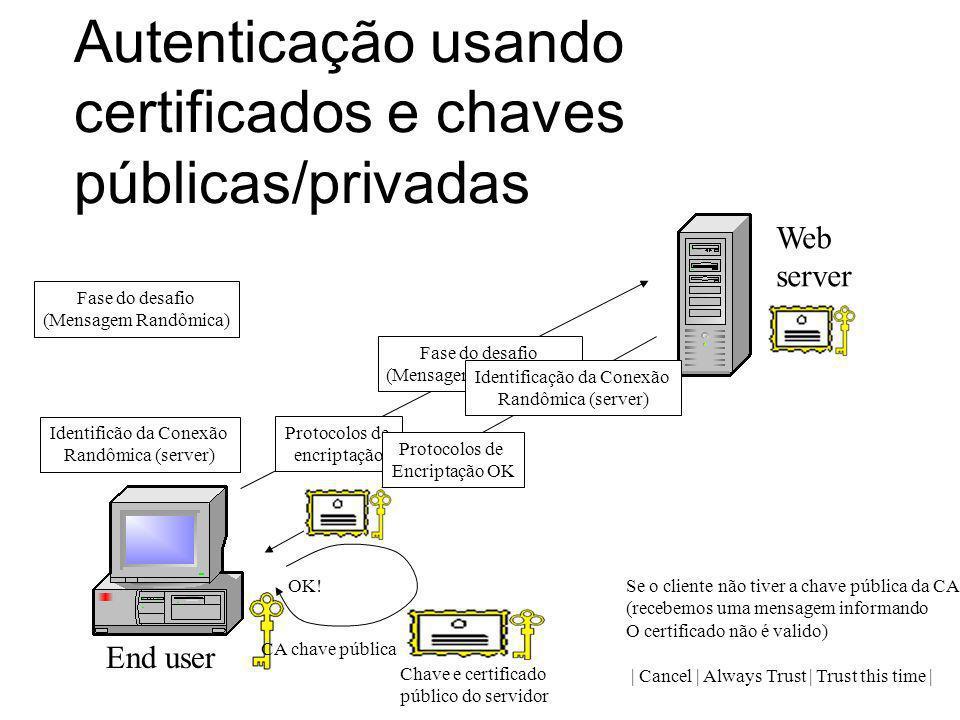 Autenticação usando certificados e chaves públicas/privadas