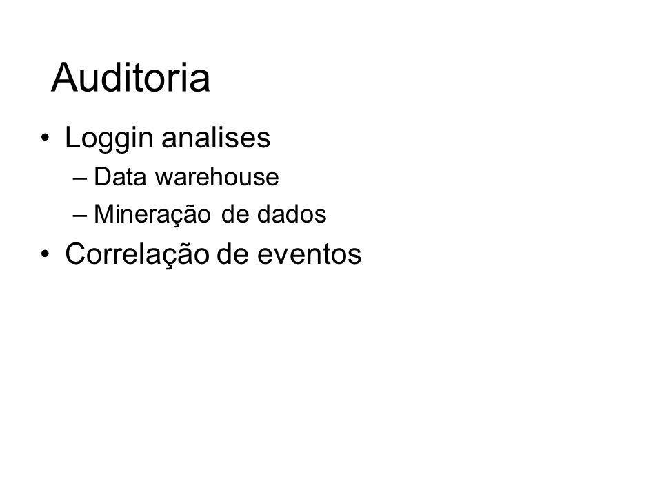 Auditoria Loggin analises Correlação de eventos Data warehouse