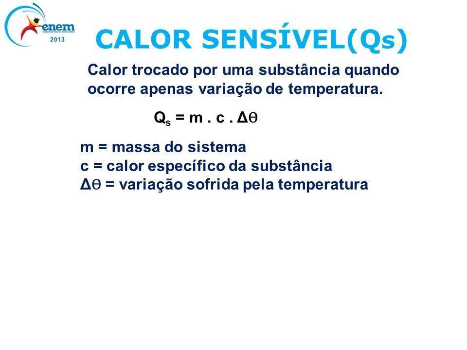 CALOR SENSÍVEL(Qs) Calor trocado por uma substância quando ocorre apenas variação de temperatura. Qs = m . c . ΔѲ.