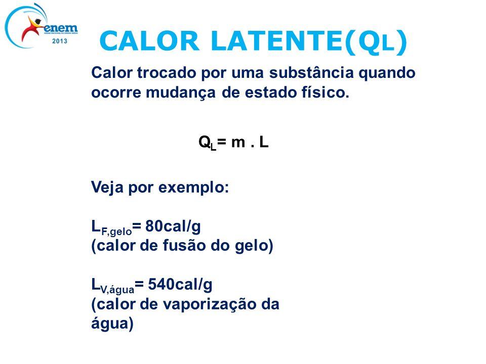 CALOR LATENTE(QL) Calor trocado por uma substância quando ocorre mudança de estado físico. QL= m . L.
