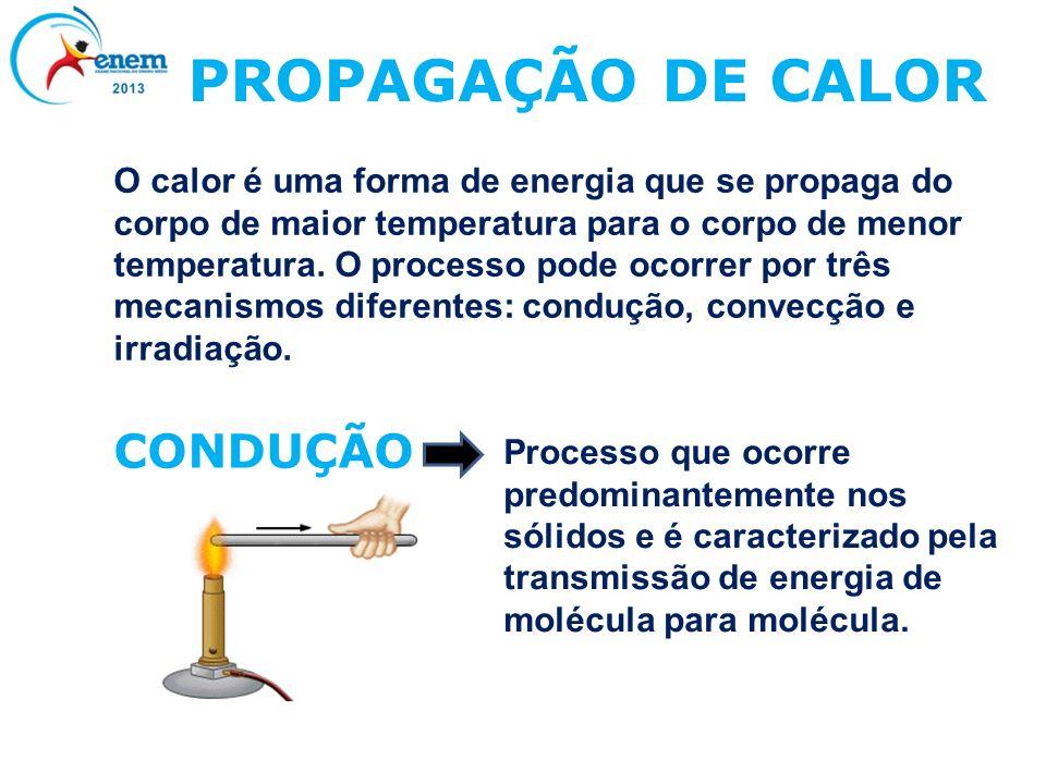 PROPAGAÇÃO DE CALOR CONDUÇÃO