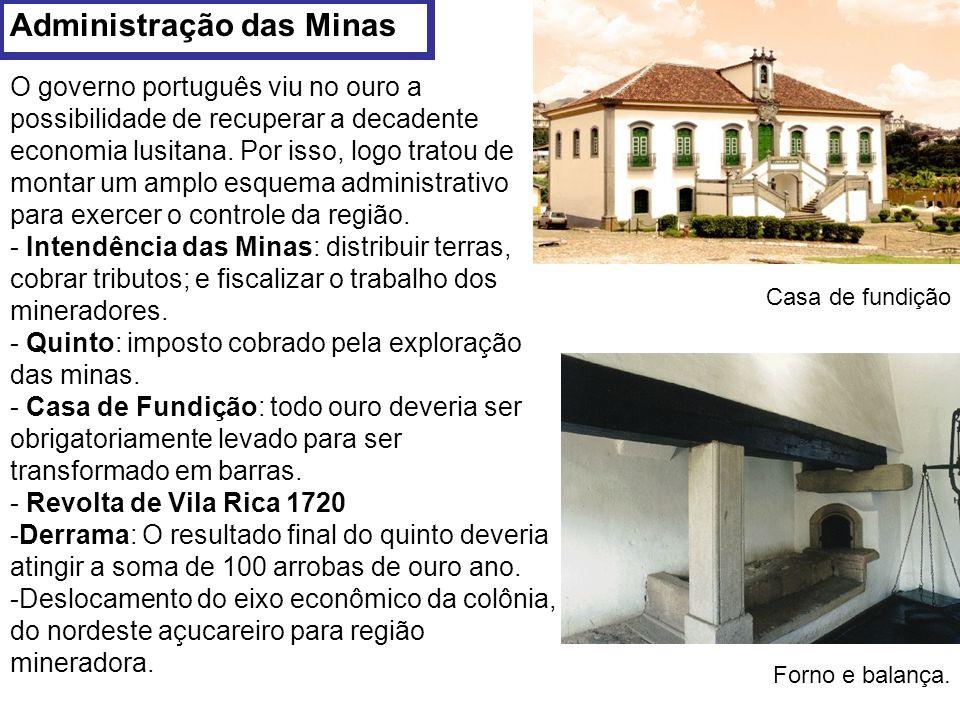 Administração das Minas