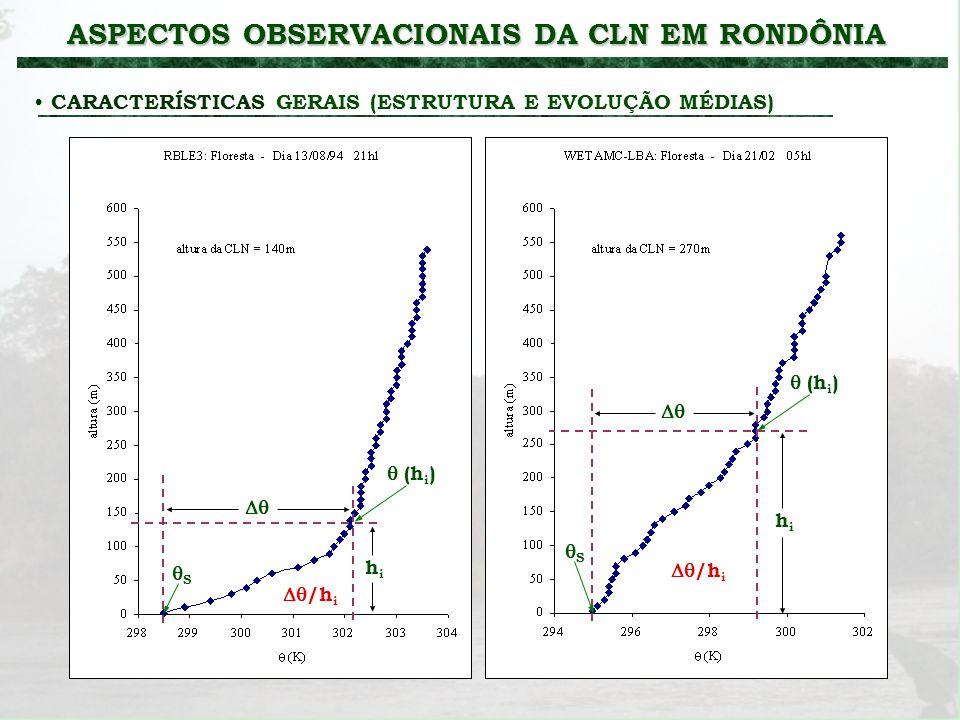 ASPECTOS OBSERVACIONAIS DA CLN EM RONDÔNIA