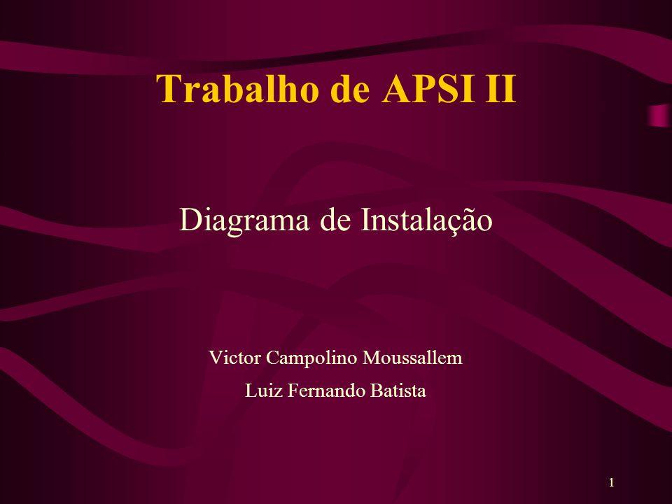 Trabalho de APSI II Diagrama de Instalação Victor Campolino Moussallem