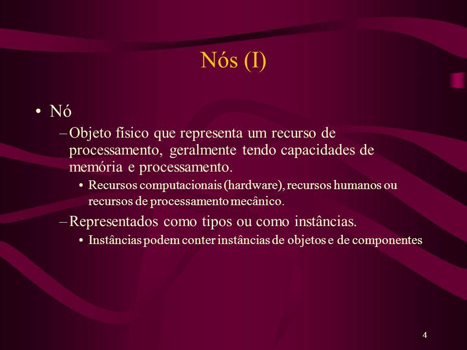 Nós (I)Nó. Objeto físico que representa um recurso de processamento, geralmente tendo capacidades de memória e processamento.