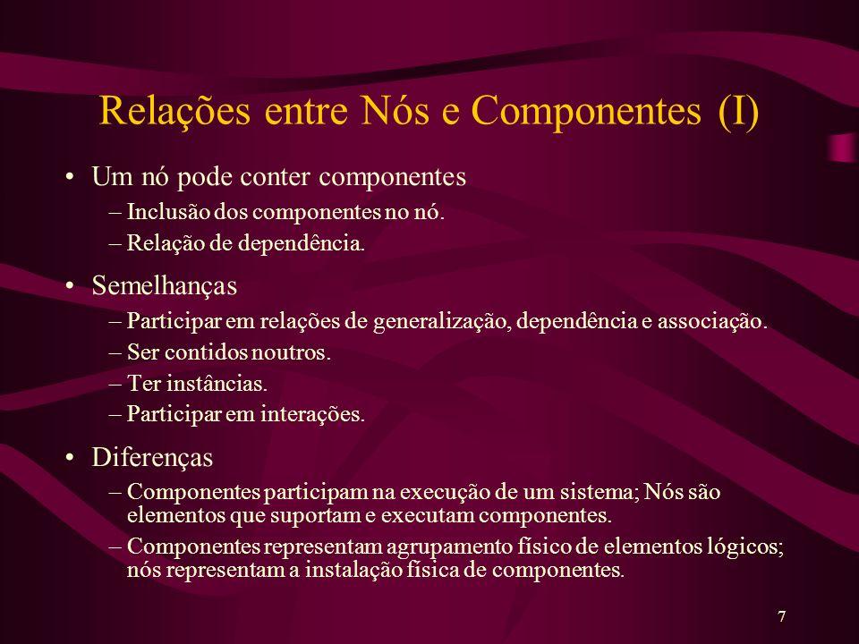 Relações entre Nós e Componentes (I)