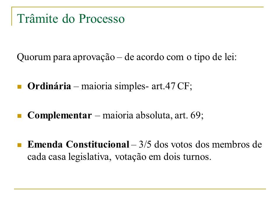 Trâmite do Processo Quorum para aprovação – de acordo com o tipo de lei: Ordinária – maioria simples- art.47 CF;
