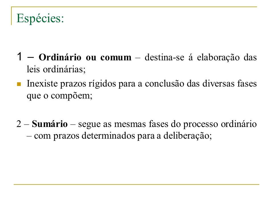 Espécies: 1 – Ordinário ou comum – destina-se á elaboração das leis ordinárias;