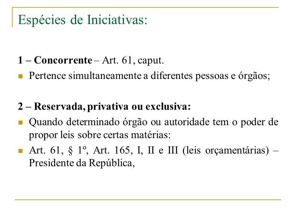 Espécies de Iniciativas: