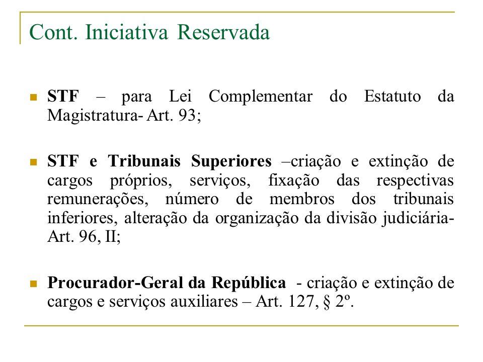 Cont. Iniciativa Reservada
