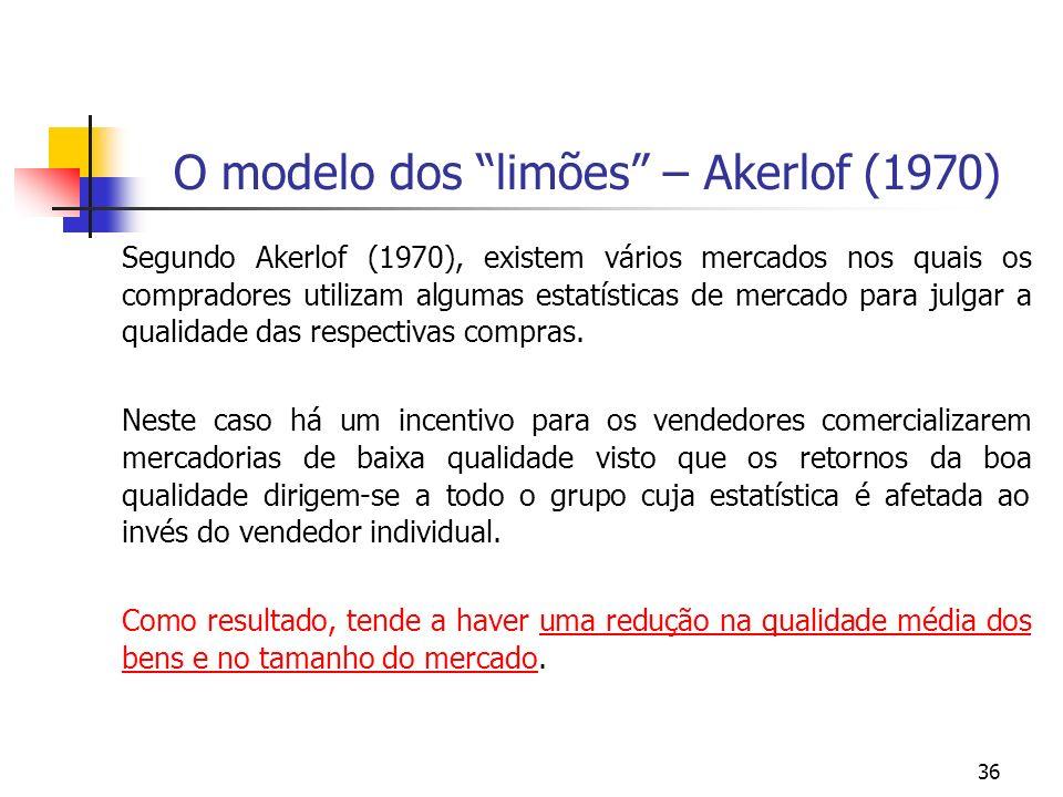 O modelo dos limões – Akerlof (1970)