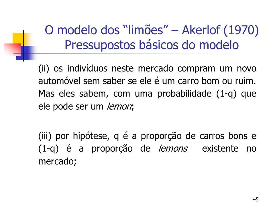 O modelo dos limões – Akerlof (1970) Pressupostos básicos do modelo