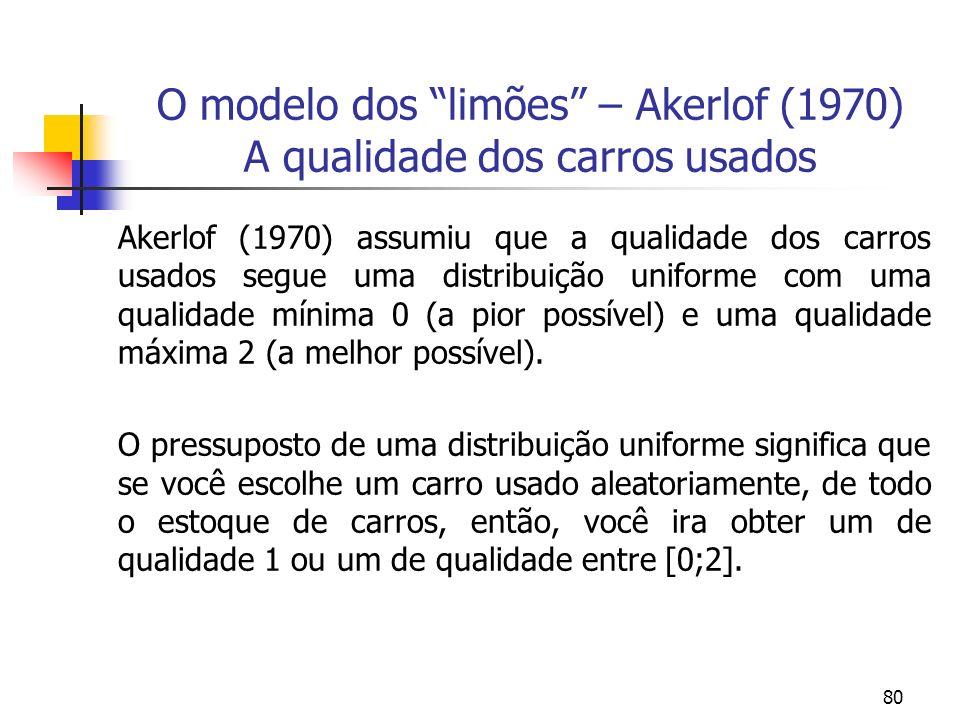 O modelo dos limões – Akerlof (1970) A qualidade dos carros usados