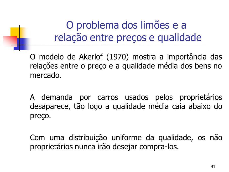 O problema dos limões e a relação entre preços e qualidade