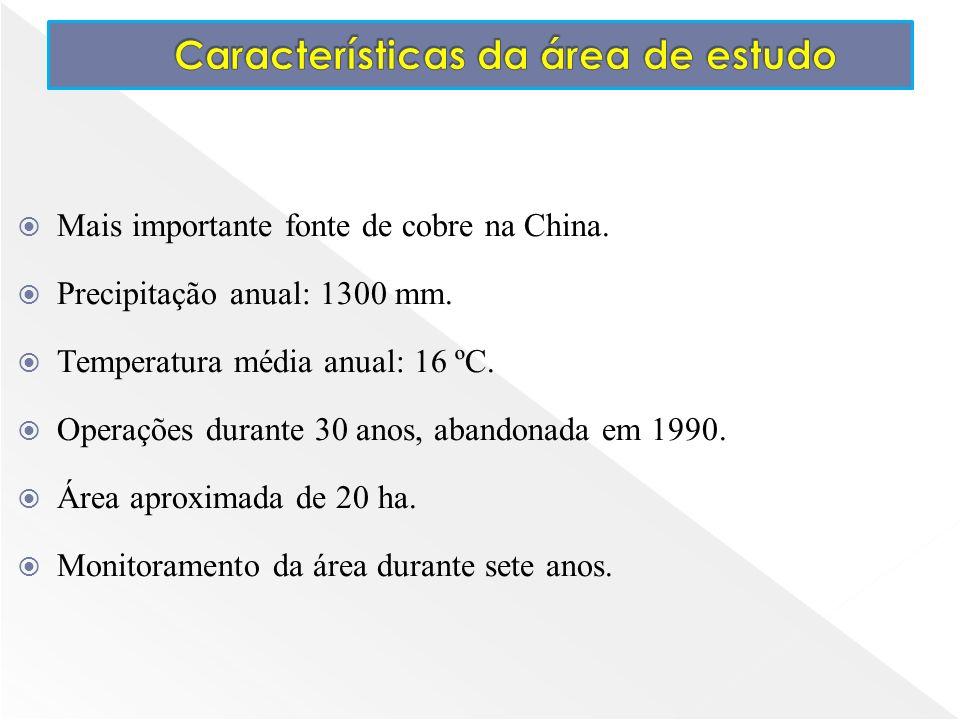 Características da área de estudo