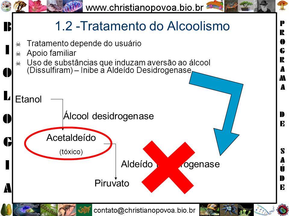 1.2 -Tratamento do Alcoolismo