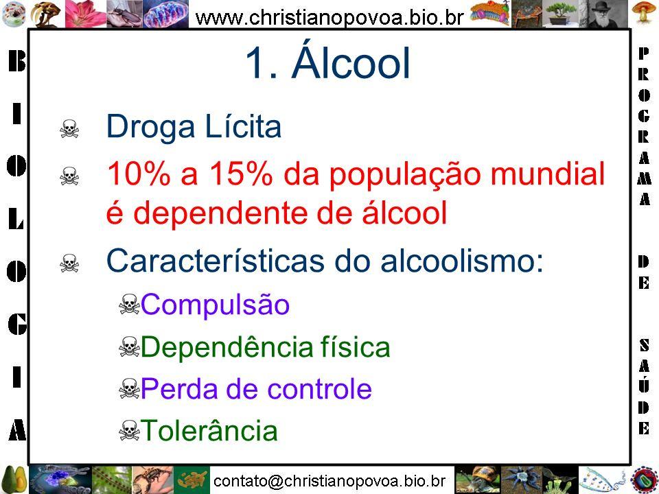 1. Álcool Droga Lícita. 10% a 15% da população mundial é dependente de álcool. Características do alcoolismo:
