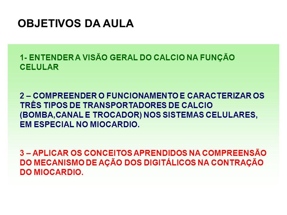 OBJETIVOS DA AULA 1- ENTENDER A VISÃO GERAL DO CALCIO NA FUNÇÃO CELULAR.