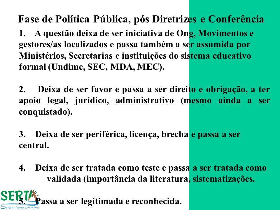 Fase de Política Pública, pós Diretrizes e Conferência