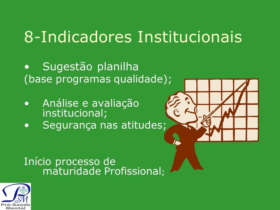 8-Indicadores Institucionais