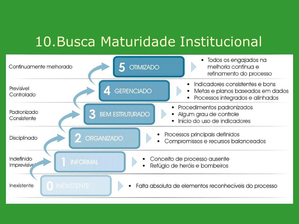 10.Busca Maturidade Institucional