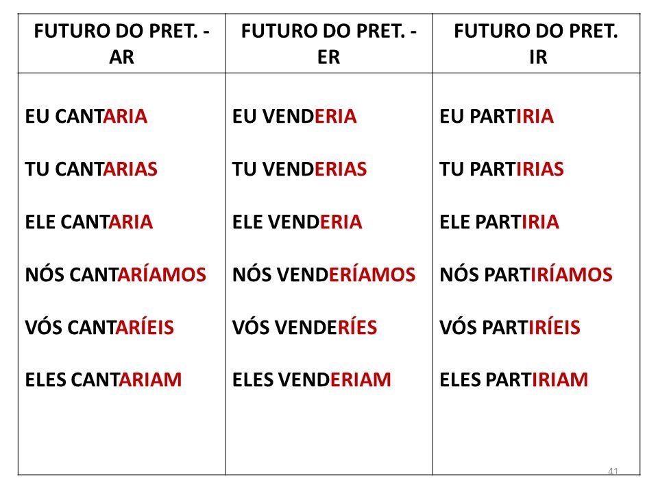 FUTURO DO PRET. - AR FUTURO DO PRET. - ER. FUTURO DO PRET. IR. EU CANTARIA. TU CANTARIAS. ELE CANTARIA.