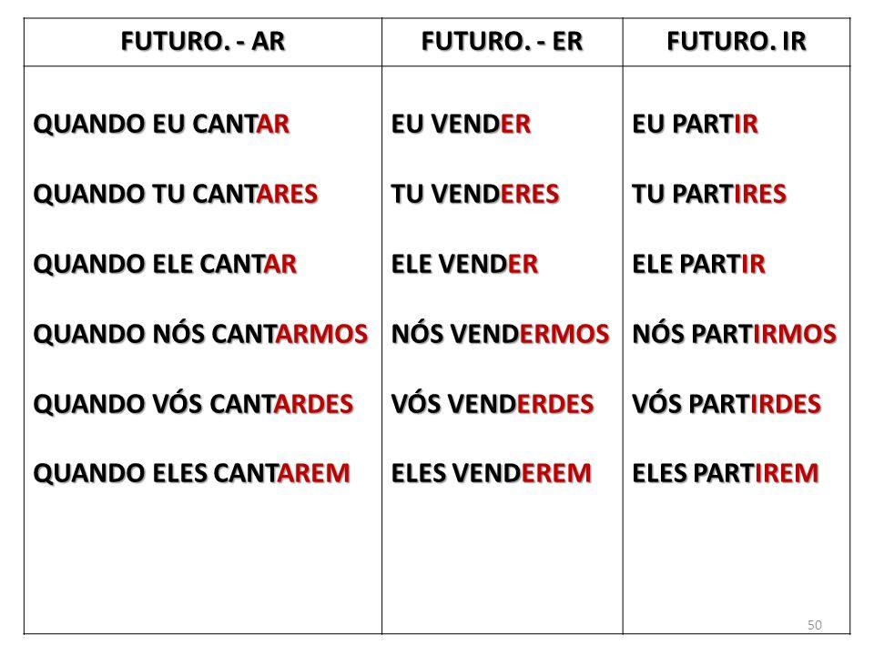 FUTURO. - AR FUTURO. - ER. FUTURO. IR. QUANDO EU CANTAR. QUANDO TU CANTARES. QUANDO ELE CANTAR.