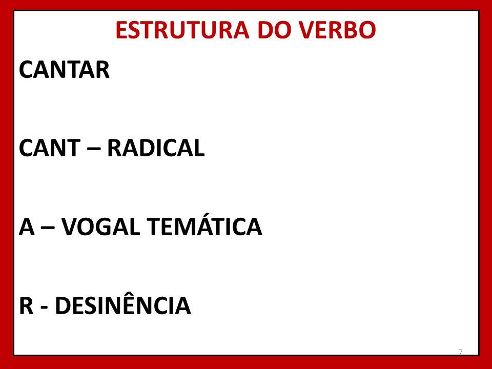 ESTRUTURA DO VERBO CANTAR CANT – RADICAL A – VOGAL TEMÁTICA R - DESINÊNCIA