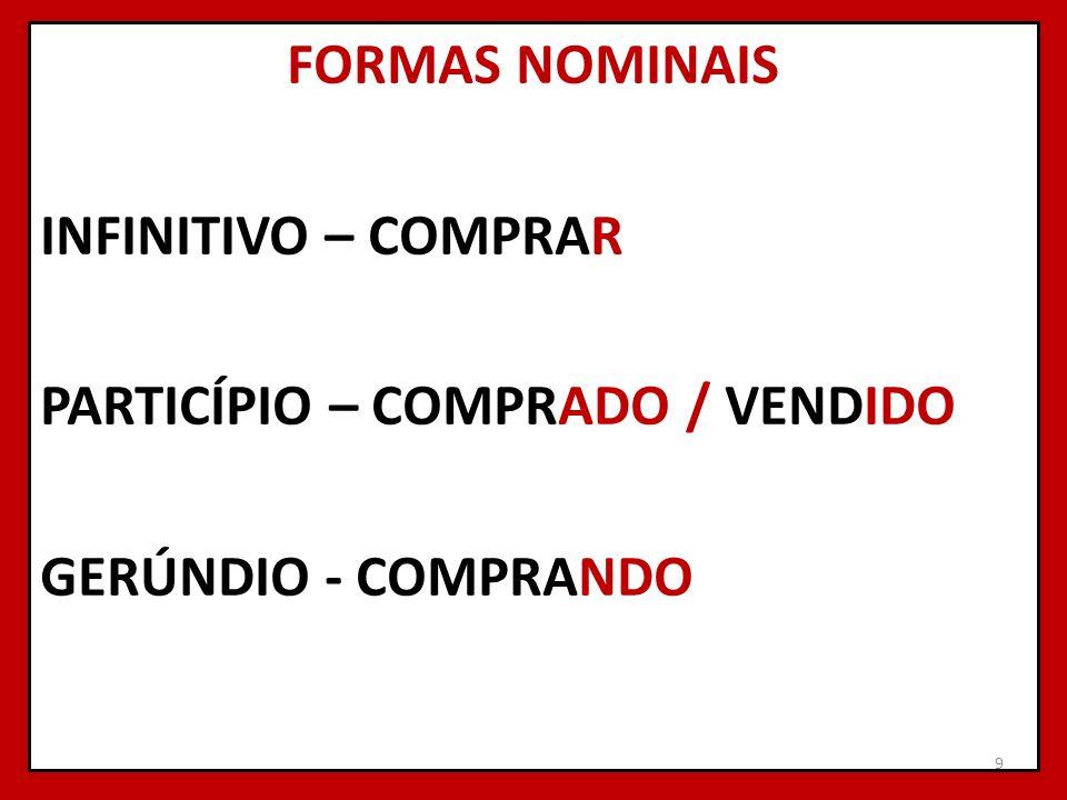 FORMAS NOMINAIS INFINITIVO – COMPRAR PARTICÍPIO – COMPRADO / VENDIDO GERÚNDIO - COMPRANDO