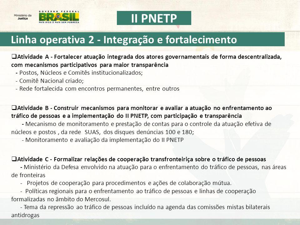 Linha operativa 2 - Integração e fortalecimento