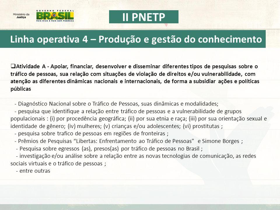 Linha operativa 4 – Produção e gestão do conhecimento