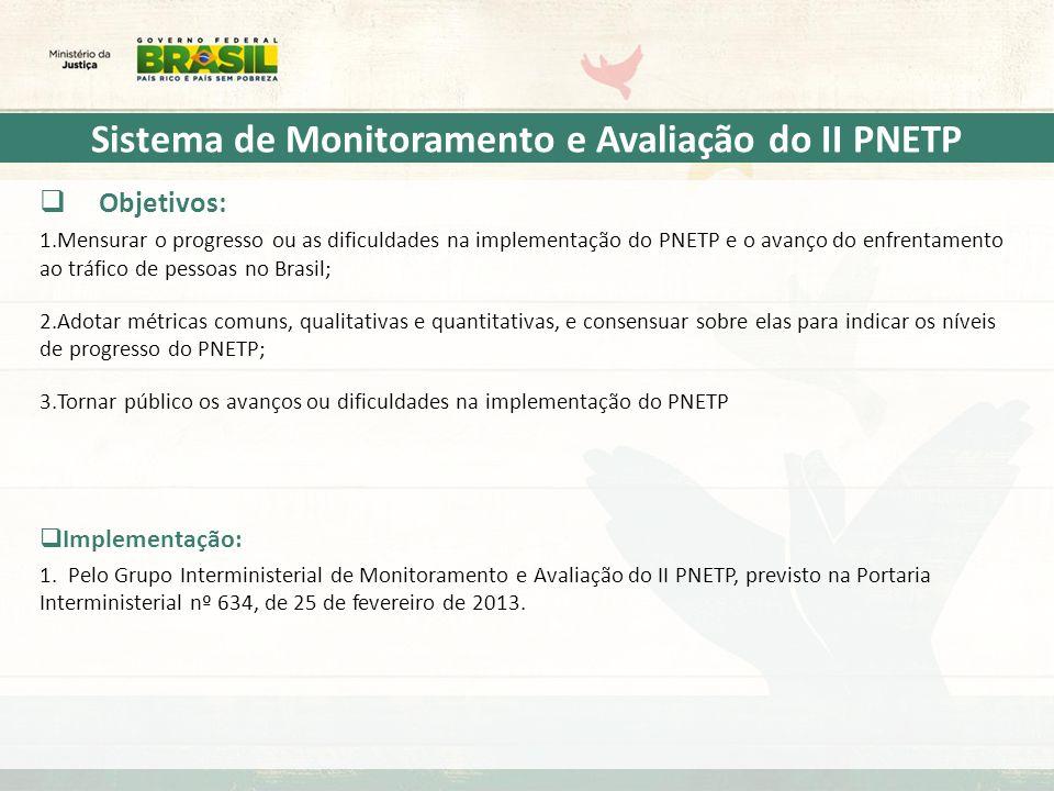 Sistema de Monitoramento e Avaliação do II PNETP