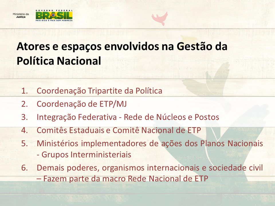 Atores e espaços envolvidos na Gestão da Política Nacional