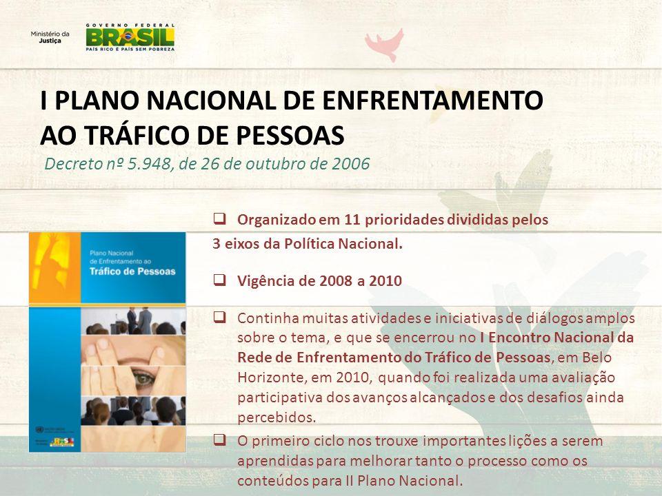 I PLANO NACIONAL DE ENFRENTAMENTO AO TRÁFICO DE PESSOAS Decreto nº 5