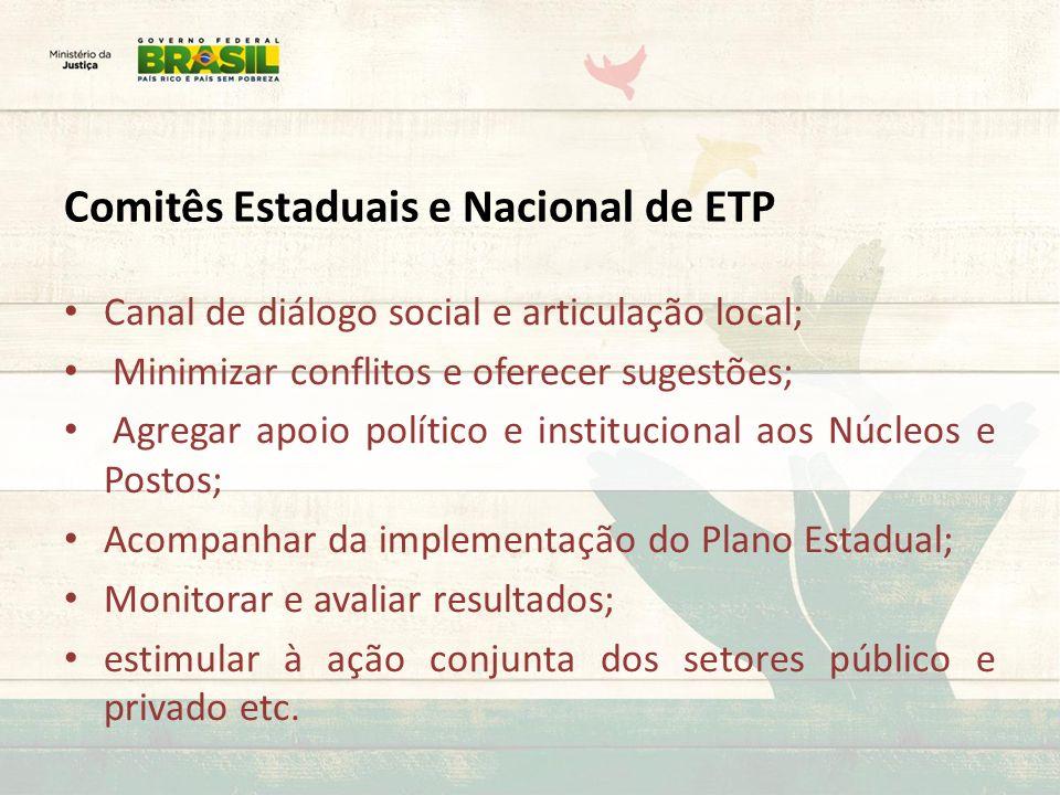 Comitês Estaduais e Nacional de ETP