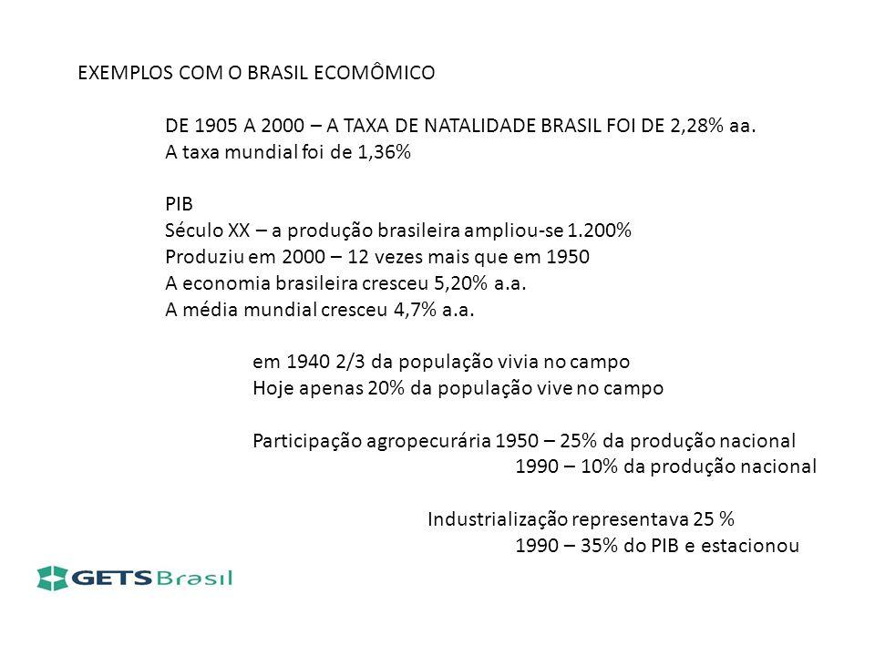 EXEMPLOS COM O BRASIL ECOMÔMICO