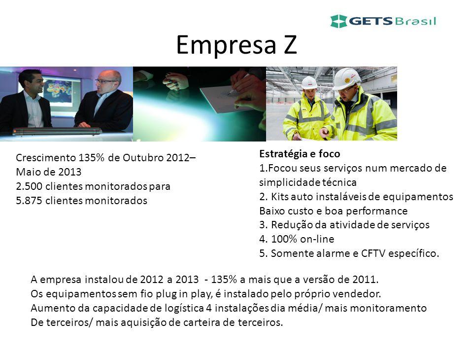 Empresa Z Estratégia e foco Crescimento 135% de Outubro 2012–