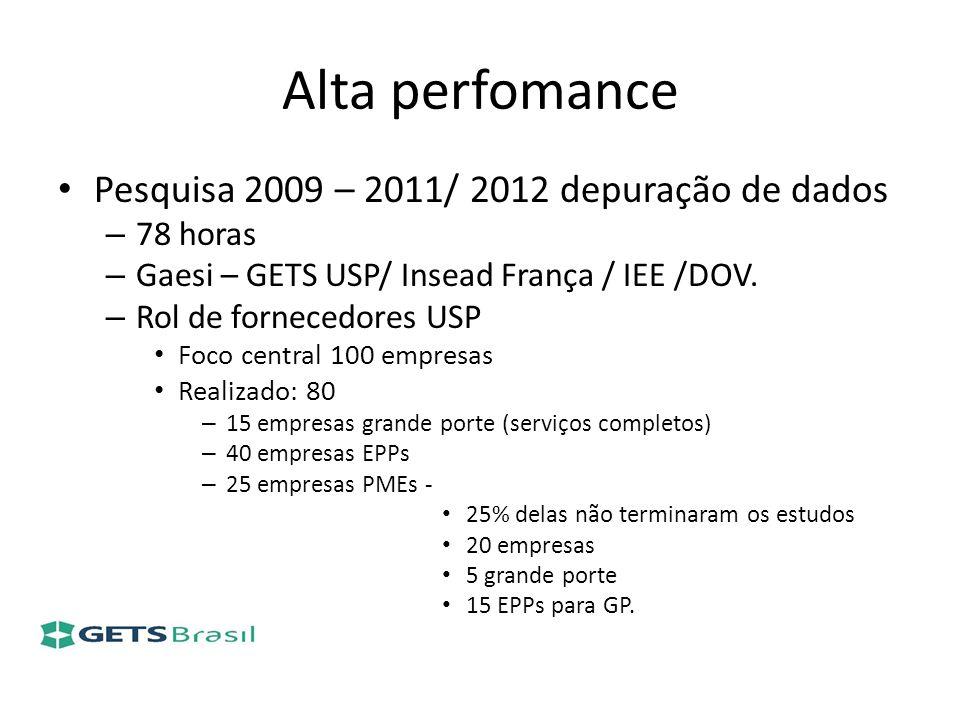 Alta perfomance Pesquisa 2009 – 2011/ 2012 depuração de dados 78 horas