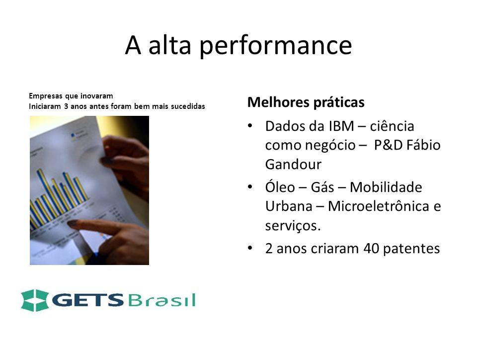 A alta performance Melhores práticas