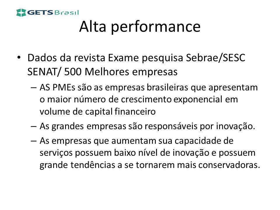 Alta performance Dados da revista Exame pesquisa Sebrae/SESC SENAT/ 500 Melhores empresas.