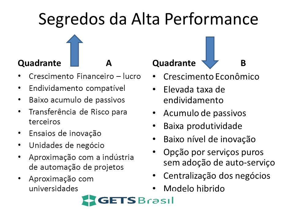 Segredos da Alta Performance