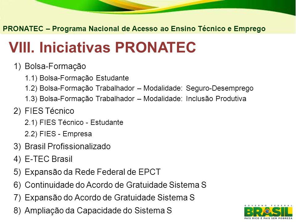 VIII. Iniciativas PRONATEC