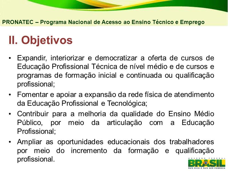 04/03/11 PRONATEC – Programa Nacional de Acesso ao Ensino Técnico e Emprego. II. Objetivos.