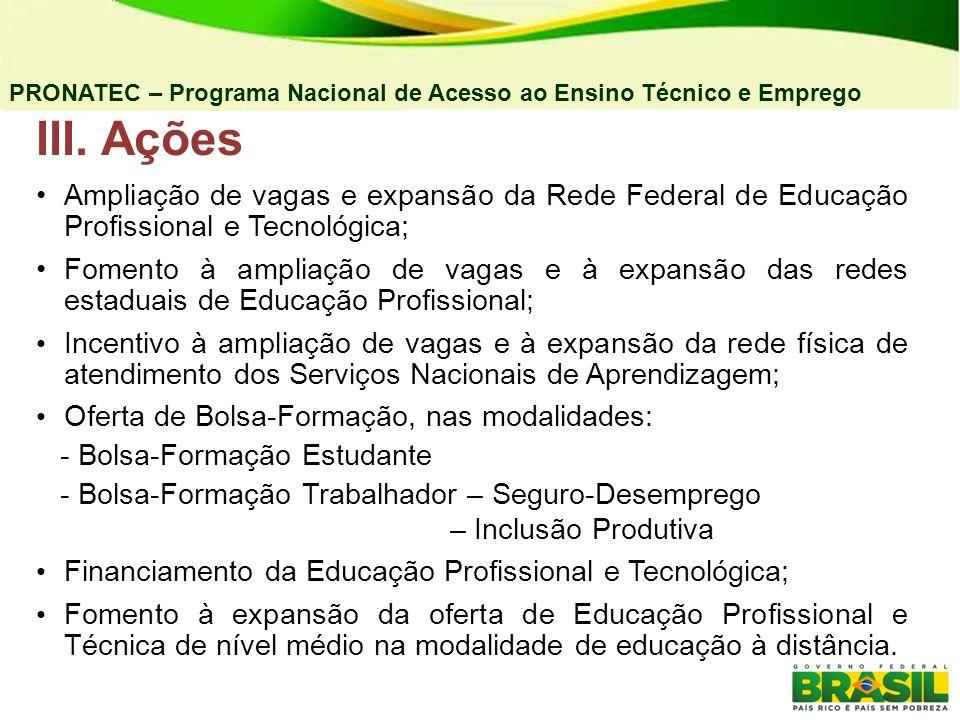 04/03/11 PRONATEC – Programa Nacional de Acesso ao Ensino Técnico e Emprego. III. Ações.