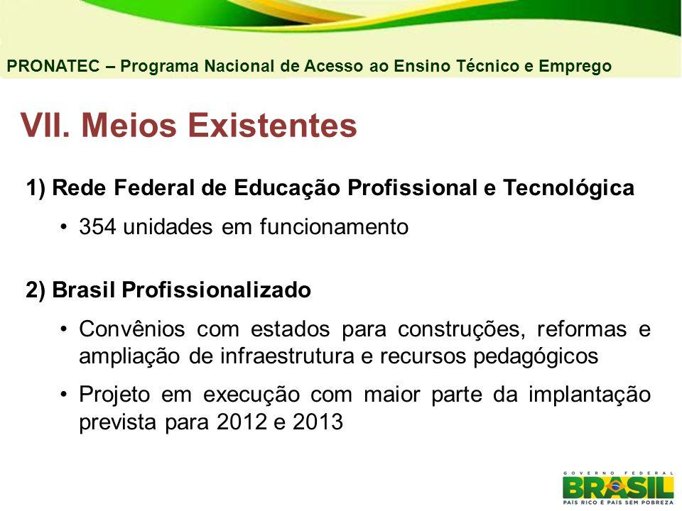 04/03/11 PRONATEC – Programa Nacional de Acesso ao Ensino Técnico e Emprego. VII. Meios Existentes.
